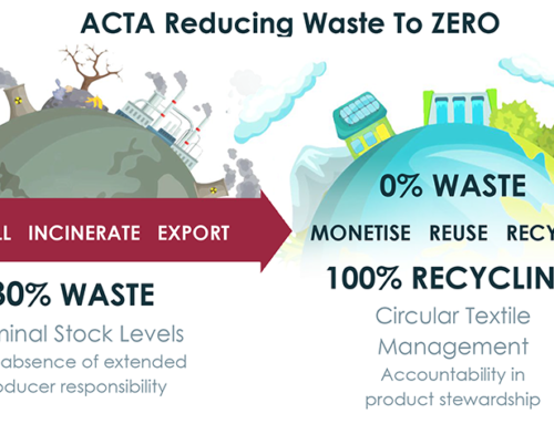 ACTA one 15 recycling projects awarded in National Product Stewardship Investment Fund View Larger Image